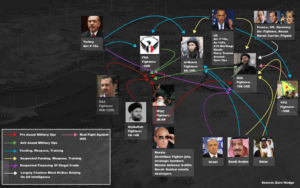 Syria Decoded